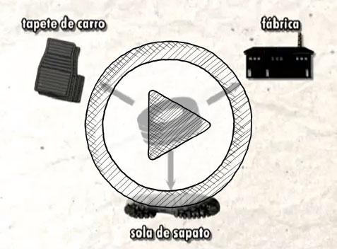 SPTV – SP+Limpa – Reciclagem de Pneu – Parte 1 de 2